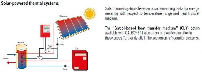 Solar Powered Thermal Systems